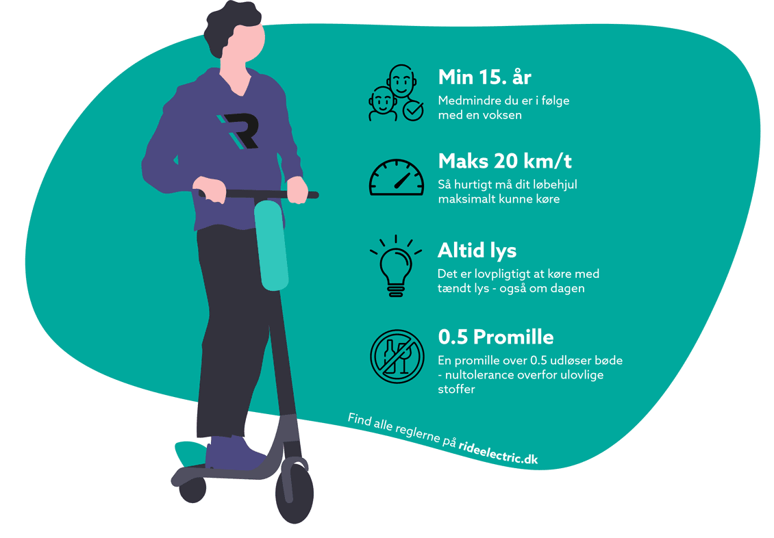 Rideelectric el-løbehjul regler infografik